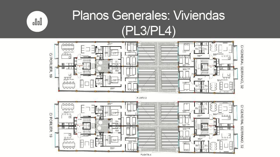 PL3-PL4